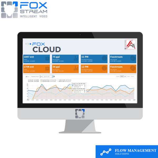 LICENCE FOXCLOUD, 1CH, 1AN, ENGAGEMENT 3ANS